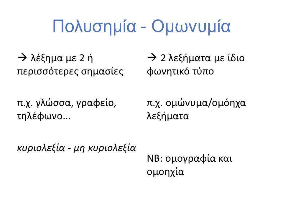 Πολυλεκτικότητα μονολεκτικά λεξήματα / πολυλεκτικά λεξήματα π.χ.