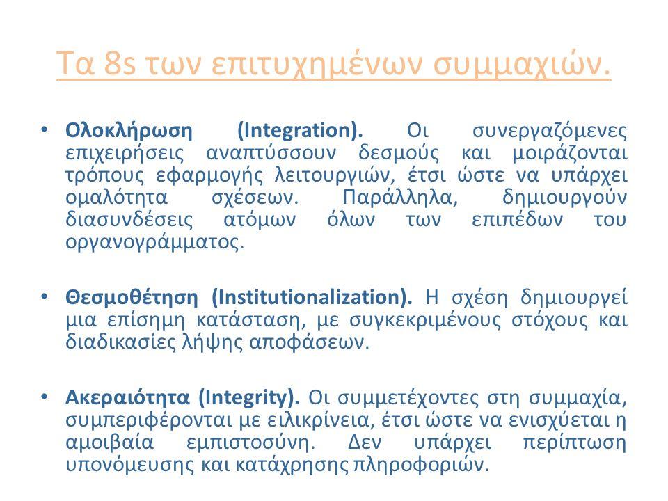 Τα 8s των επιτυχημένων συμμαχιών. Ολοκλήρωση (Integration).