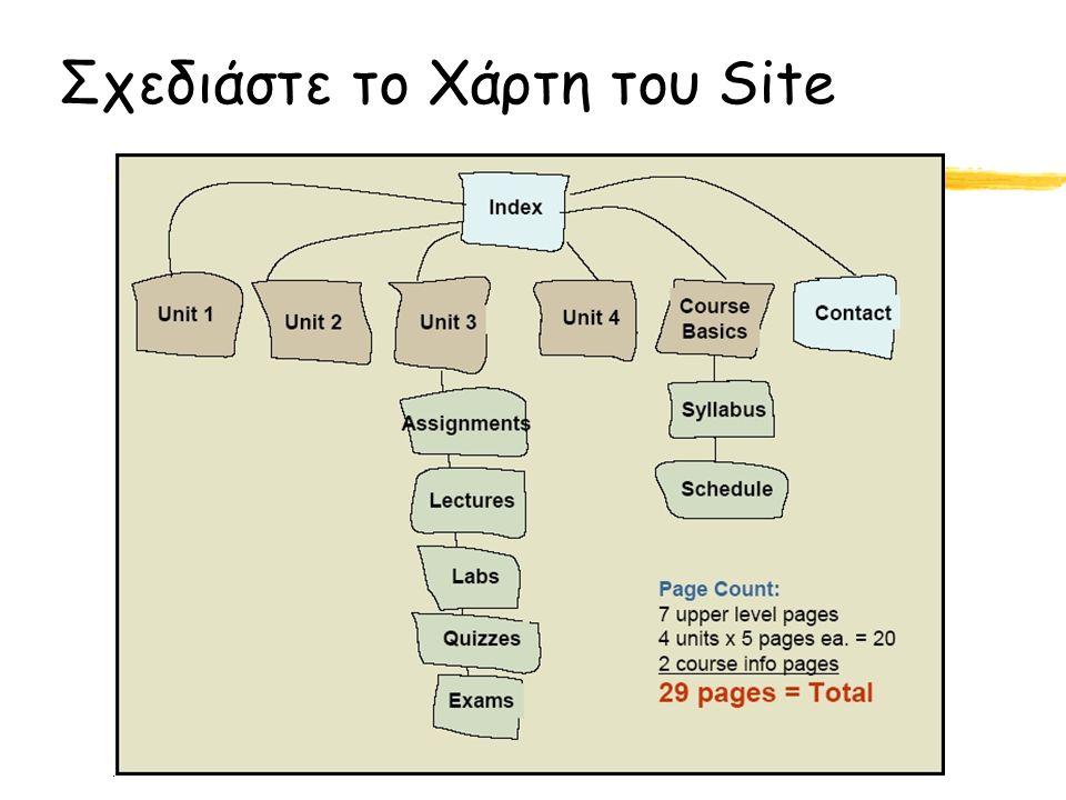 Σχεδιάστε το Χάρτη του Site