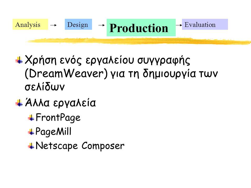 Χρήση ενός εργαλείου συγγραφής (DreamWeaver) για τη δημιουργία των σελίδων Άλλα εργαλεία FrontPage PageMill Netscape Composer AnalysisDesign Production Evaluation