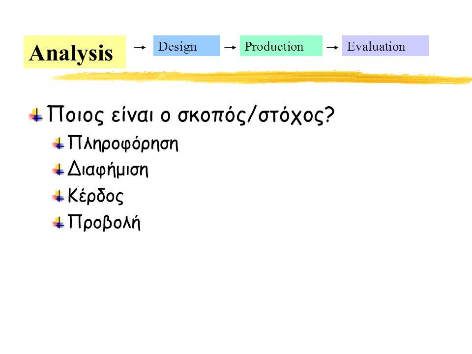 Analysis DesignProductionEvaluation Ποιο είναι το κοινό/ που απευθύνεσαι.