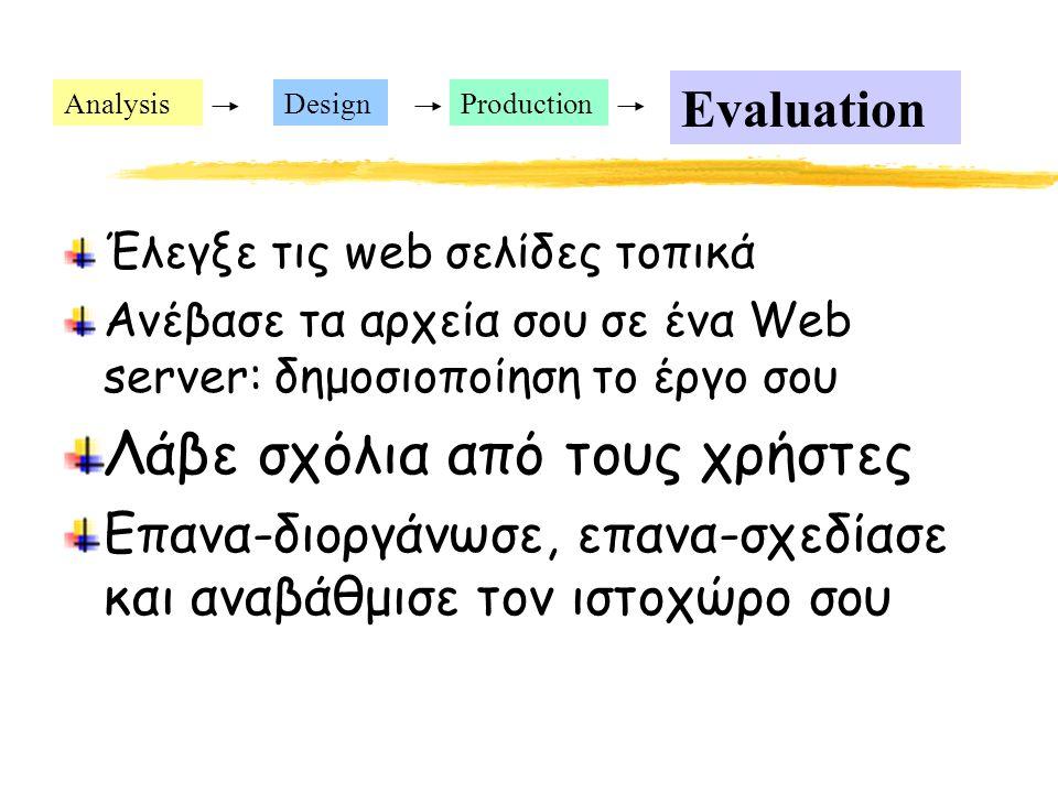 Έλεγξε τις web σελίδες τοπικά Ανέβασε τα αρχεία σου σε ένα Web server: δημοσιοποίηση το έργο σου Λάβε σχόλια από τους χρήστες Επανα-διοργάνωσε, επανα-σχεδίασε και αναβάθμισε τον ιστοχώρο σου AnalysisDesignProduction Evaluation