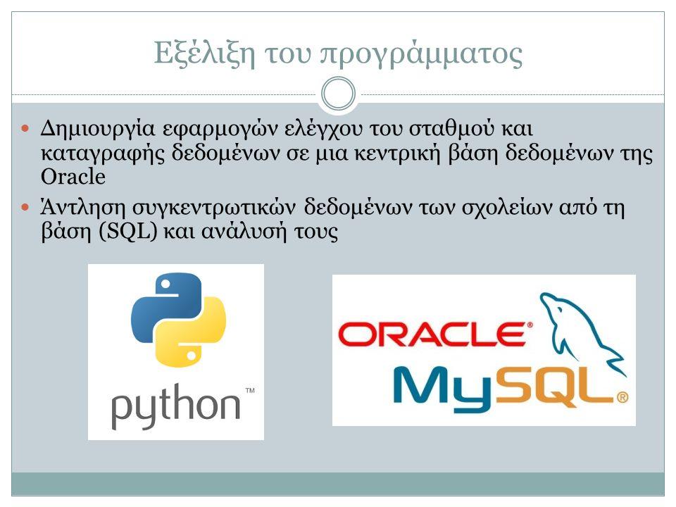 Δημιουργία εφαρμογών ελέγχου του σταθμού και καταγραφής δεδομένων σε μια κεντρική βάση δεδομένων της Oracle Άντληση συγκεντρωτικών δεδομένων των σχολε