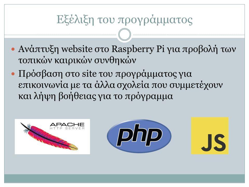 Ανάπτυξη website στο Raspberry Pi για προβολή των τοπικών καιρικών συνθηκών Πρόσβαση στο site του προγράμματος για επικοινωνία με τα άλλα σχολεία που