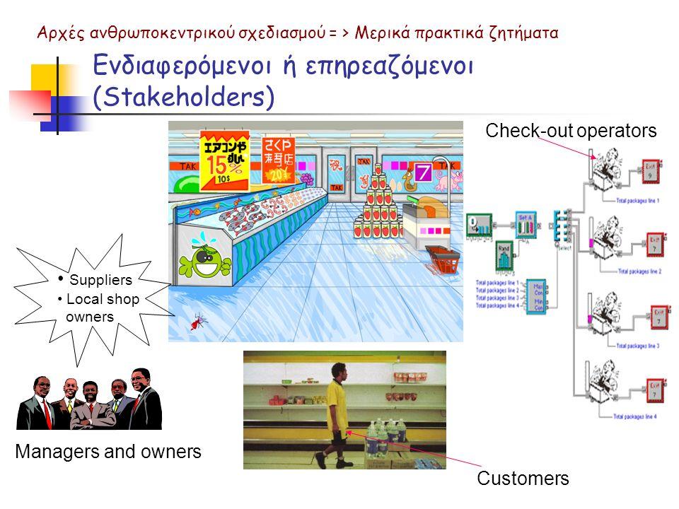 Ενδιαφερόμενοι ή επηρεαζόμενοι (Stakeholders) Αρχές ανθρωποκεντρικού σχεδιασμού = > Μερικά πρακτικά ζητήματα Check-out operators Customers Managers and owners Suppliers Local shop owners