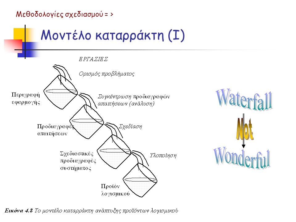 Μοντέλο καταρράκτη (I) Μεθοδολογίες σχεδιασμού = >