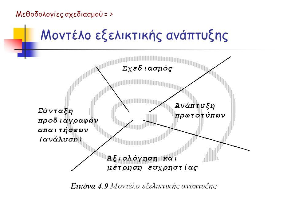 Μοντέλο εξελικτικής ανάπτυξης Μεθοδολογίες σχεδιασμού = >