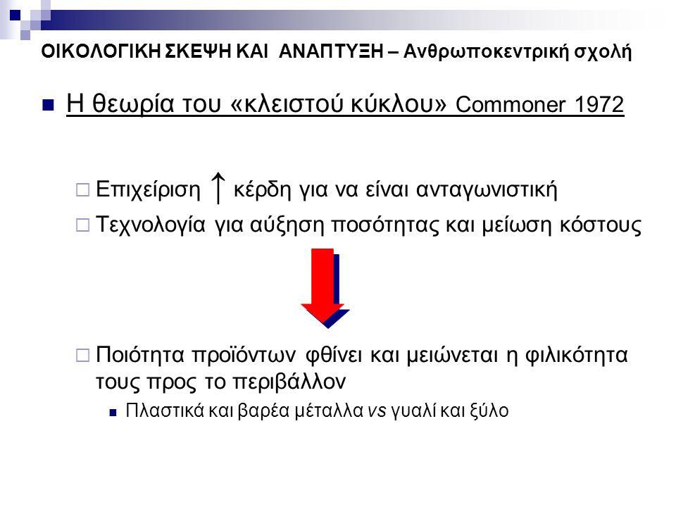 ΟΙΚΟΛΟΓΙΚΗ ΣΚΕΨΗ ΚΑΙ ΑΝΑΠΤΥΞΗ – Ανθρωποκεντρική σχολή Η θεωρία του «κλειστού κύκλου» Commoner 1972  Επιχείριση ↑ κέρδη για να είναι ανταγωνιστική  Τ