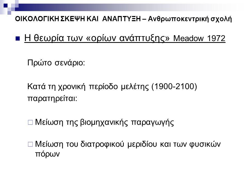 ΟΙΚΟΛΟΓΙΚΗ ΣΚΕΨΗ ΚΑΙ ΑΝΑΠΤΥΞΗ – Ανθρωποκεντρική σχολή Η θεωρία των «ορίων ανάπτυξης» Meadow 1972 Πρώτο σενάριο: Κατά τη χρονική περίοδο μελέτης (1900-
