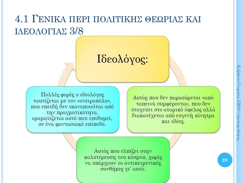 28 Καζάκου Γεωργία, ΠΕ09 Οικονομολόγος Ιδεολόγος: Αυτός που δεν παρασύρεται «από ταπεινά συμφέροντα», που δεν στοχεύει στο ατομικό όφελος αλλά διακατέχεται από ευγενή κίνητρα και ιδέες.