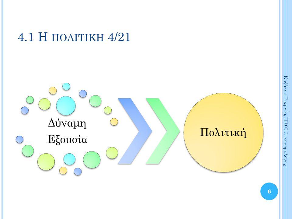 Δύναμη Εξουσία Πολιτική 6 Καζάκου Γεωργία, ΠΕ09 Οικονομολόγος 4.1 Η ΠΟΛΙΤΙΚΗ 4/21