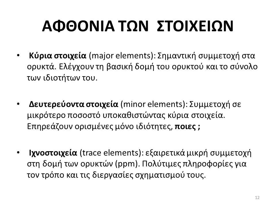 ΑΦΘΟΝΙΑ ΤΩΝ ΣΤΟΙΧΕΙΩΝ Κύρια στοιχεία (major elements): Σημαντική συμμετοχή στα ορυκτά.