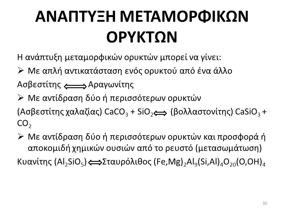 ΑΝΑΠΤΥΞΗ ΜΕΤΑΜΟΡΦΙΚΩΝ ΟΡΥΚΤΩΝ Η ανάπτυξη μεταμορφικών ορυκτών μπορεί να γίνει:  Με απλή αντικατάσταση ενός ορυκτού από ένα άλλο Ασβεστίτης Αραγωνίτης  Με αντίδραση δύο ή περισσότερων ορυκτών (Ασβεστίτης χαλαζίας) CaCO 3 + SiO 2 (βολλαστονίτης) CaSiO 3 + CO 2  Με αντίδραση δύο ή περισσότερων ορυκτών και προσφορά ή αποκομιδή χημικών ουσιών από το ρευστό (μετασωμάτωση) Κυανίτης (Al 2 SiO 5 )Σταυρόλιθος (Fe,Mg) 2 Al 9 (Si,Al) 4 O 20 (O,OH) 4 30