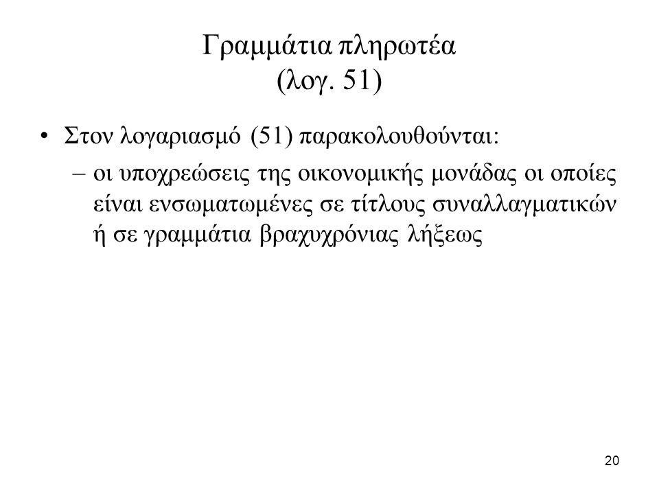 20 Γραμμάτια πληρωτέα (λογ.