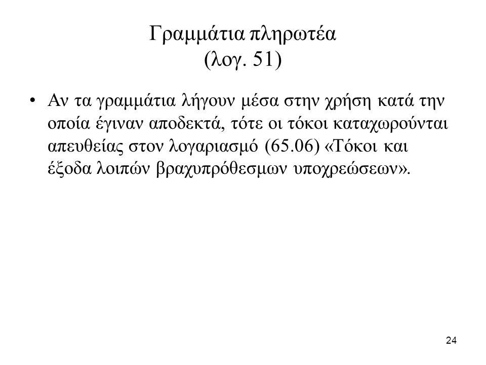 24 Γραμμάτια πληρωτέα (λογ.