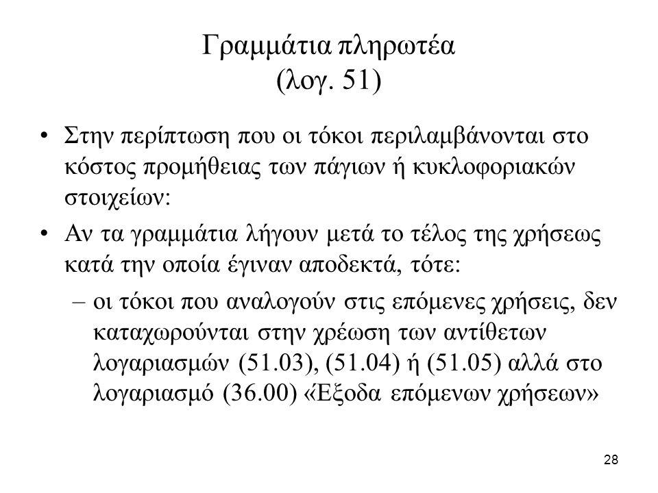 28 Γραμμάτια πληρωτέα (λογ.