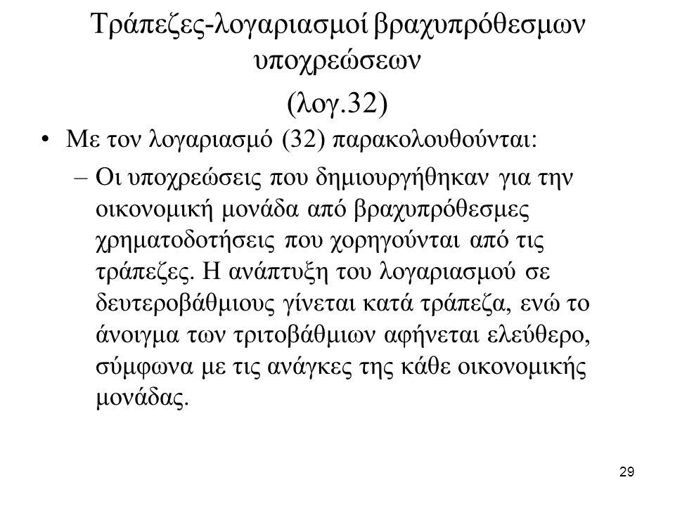29 Τράπεζες-λογαριασμοί βραχυπρόθεσμων υποχρεώσεων (λογ.32) Με τον λογαριασμό (32) παρακολουθούνται: –Οι υποχρεώσεις που δημιουργήθηκαν για την οικονομική μονάδα από βραχυπρόθεσμες χρηματοδοτήσεις που χορηγούνται από τις τράπεζες.
