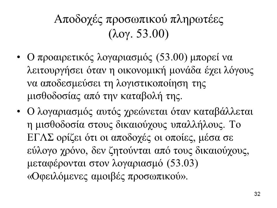 32 Αποδοχές προσωπικού πληρωτέες (λογ.