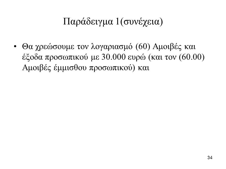34 Παράδειγμα 1(συνέχεια) Θα χρεώσουμε τον λογαριασμό (60) Αμοιβές και έξοδα προσωπικού με 30.000 ευρώ (και τον (60.00) Αμοιβές έμμισθου προσωπικού) και
