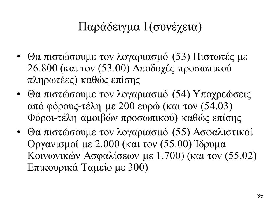 35 Παράδειγμα 1(συνέχεια) Θα πιστώσουμε τον λογαριασμό (53) Πιστωτές με 26.800 (και τον (53.00) Αποδοχές προσωπικού πληρωτέες) καθώς επίσης Θα πιστώσουμε τον λογαριασμό (54) Υποχρεώσεις από φόρους-τέλη με 200 ευρώ (και τον (54.03) Φόροι-τέλη αμοιβών προσωπικού) καθώς επίσης Θα πιστώσουμε τον λογαριασμό (55) Ασφαλιστικοί Οργανισμοί με 2.000 (και τον (55.00) Ίδρυμα Κοινωνικών Ασφαλίσεων με 1.700) (και τον (55.02) Επικουρικά Ταμείο με 300)