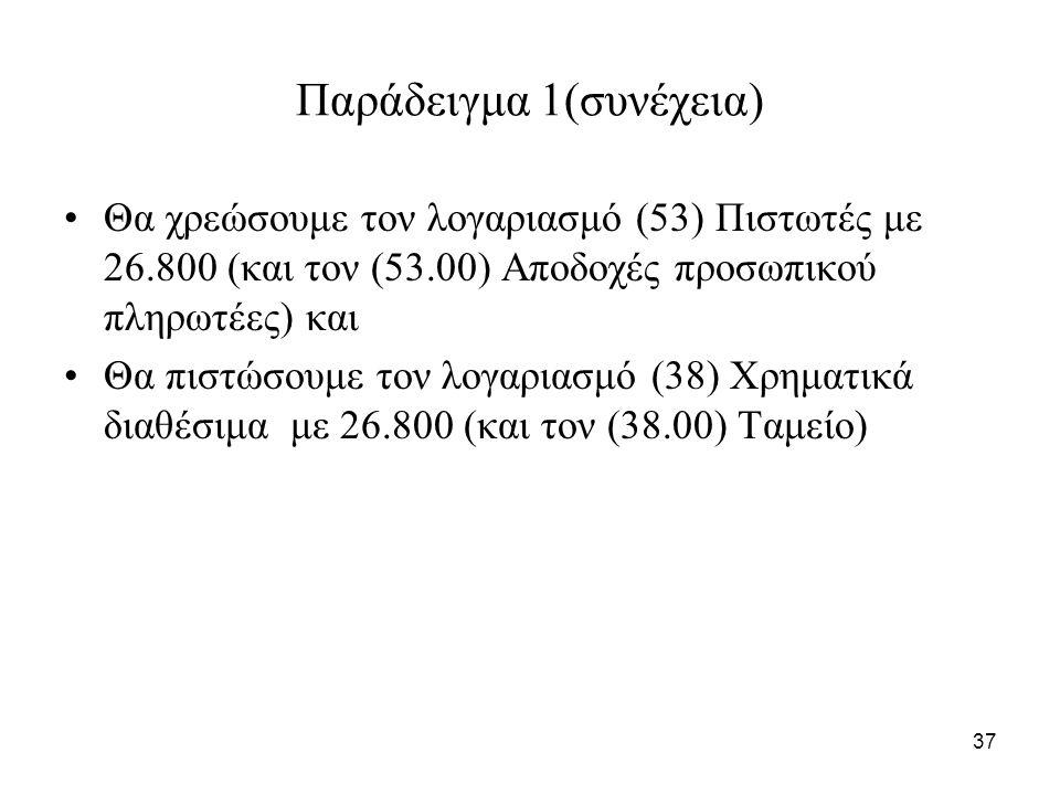 37 Παράδειγμα 1(συνέχεια) Θα χρεώσουμε τον λογαριασμό (53) Πιστωτές με 26.800 (και τον (53.00) Αποδοχές προσωπικού πληρωτέες) και Θα πιστώσουμε τον λογαριασμό (38) Χρηματικά διαθέσιμα με 26.800 (και τον (38.00) Ταμείο)