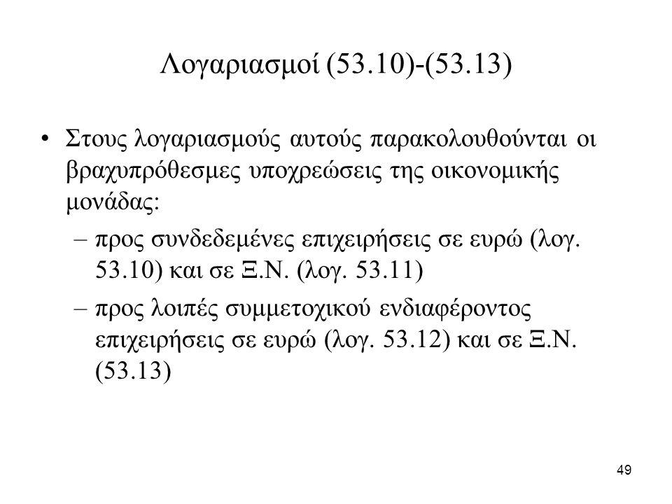 49 Λογαριασμοί (53.10)-(53.13) Στους λογαριασμούς αυτούς παρακολουθούνται οι βραχυπρόθεσμες υποχρεώσεις της οικονομικής μονάδας: –προς συνδεδεμένες επιχειρήσεις σε ευρώ (λογ.