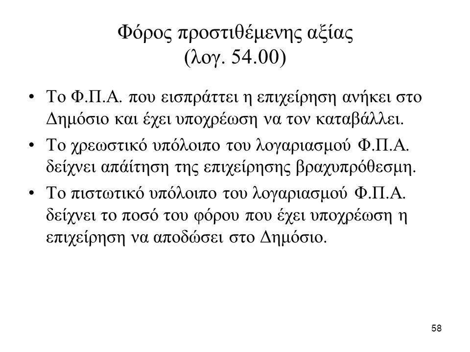 58 Φόρος προστιθέμενης αξίας (λογ. 54.00) Το Φ.Π.Α.