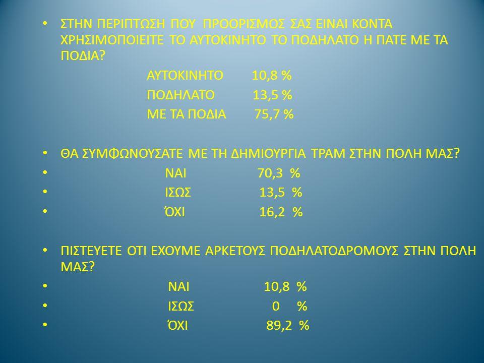 ΣΤΗΝ ΠΕΡΙΠΤΩΣΗ ΠΟΥ ΠΡΟΟΡΙΣΜΟΣ ΣΑΣ ΕΙΝΑΙ ΚΟΝΤΑ ΧΡΗΣΙΜΟΠΟΙΕΙΤΕ ΤΟ ΑΥΤΟΚΙΝΗΤΟ ΤΟ ΠΟΔΗΛΑΤΟ Η ΠΑΤΕ ΜΕ ΤΑ ΠΟΔΙΑ? ΑΥΤΟΚΙΝΗΤΟ 10,8 % ΠΟΔΗΛΑΤΟ 13,5 % ΜΕ ΤΑ ΠΟΔ