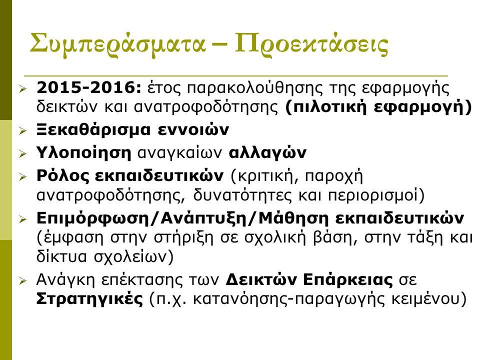 Συμπεράσματα – Προεκτάσεις  2015-2016: έτος παρακολούθησης της εφαρμογής δεικτών και ανατροφοδότησης (πιλοτική εφαρμογή)  Ξεκαθάρισμα εννοιών  Υλοπ