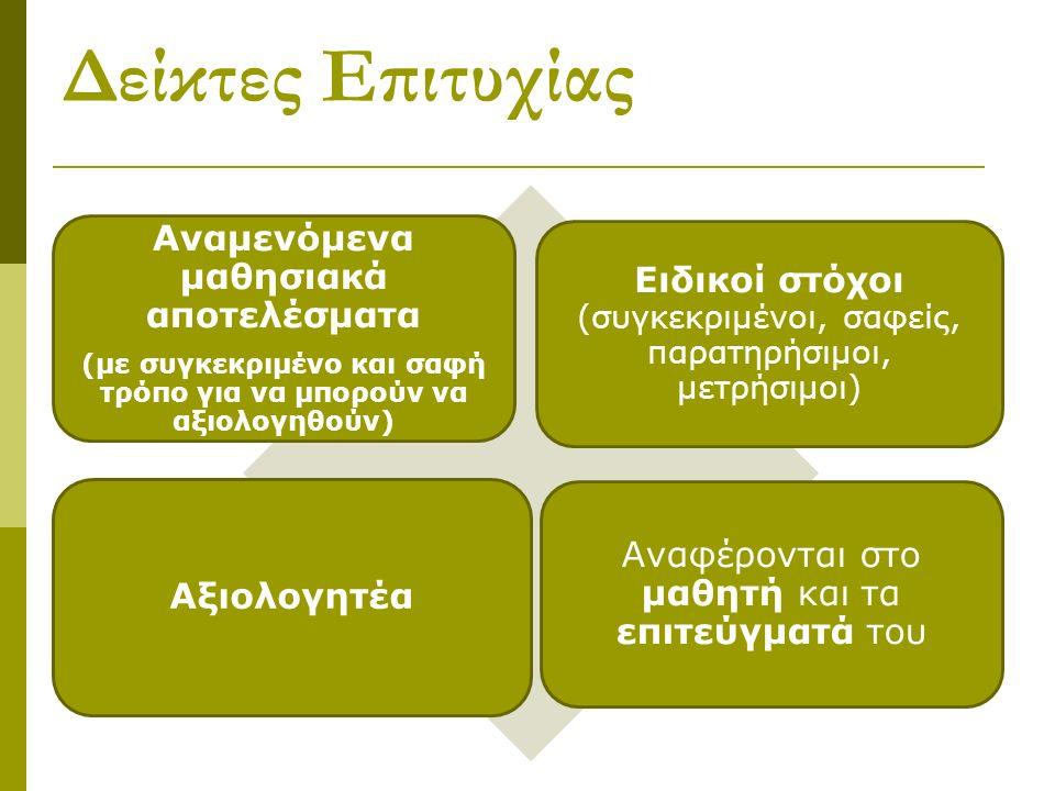 Ευχαριστούμε πολύ για την προσοχή και τη συμμετοχή σας stylmarios@cytanet.com.cy marios.panteli@primehome.com