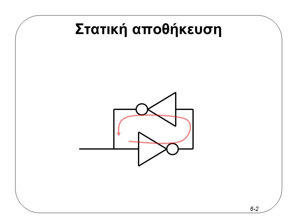 6-3 Δυναμική αποθήκευση clk Η χωρητικότητα στην οποία αποθηκεύεται η λογική τιμή μπορεί να εκφορτιστεί λόγω των ρευμάτων διαρροής των τρανζίστορ του c-switch
