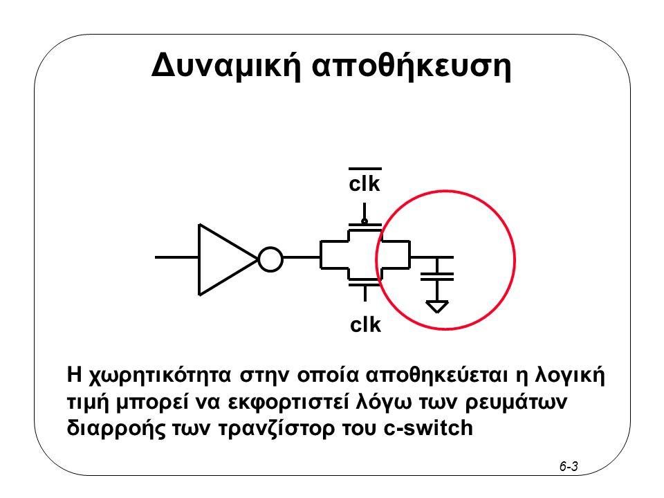 6-24 Τυπικό κύκλωμα κατανομής ρολογιού ακολουθιακό στοιχείο Clock driver Global clock signal (grid) Συνδυαστική λογική Clk A Clk B Clk C Το ρολόι δεν αλλάζει κατάσταση ταυτόχρονα παντού Το A αργότερο από το B.
