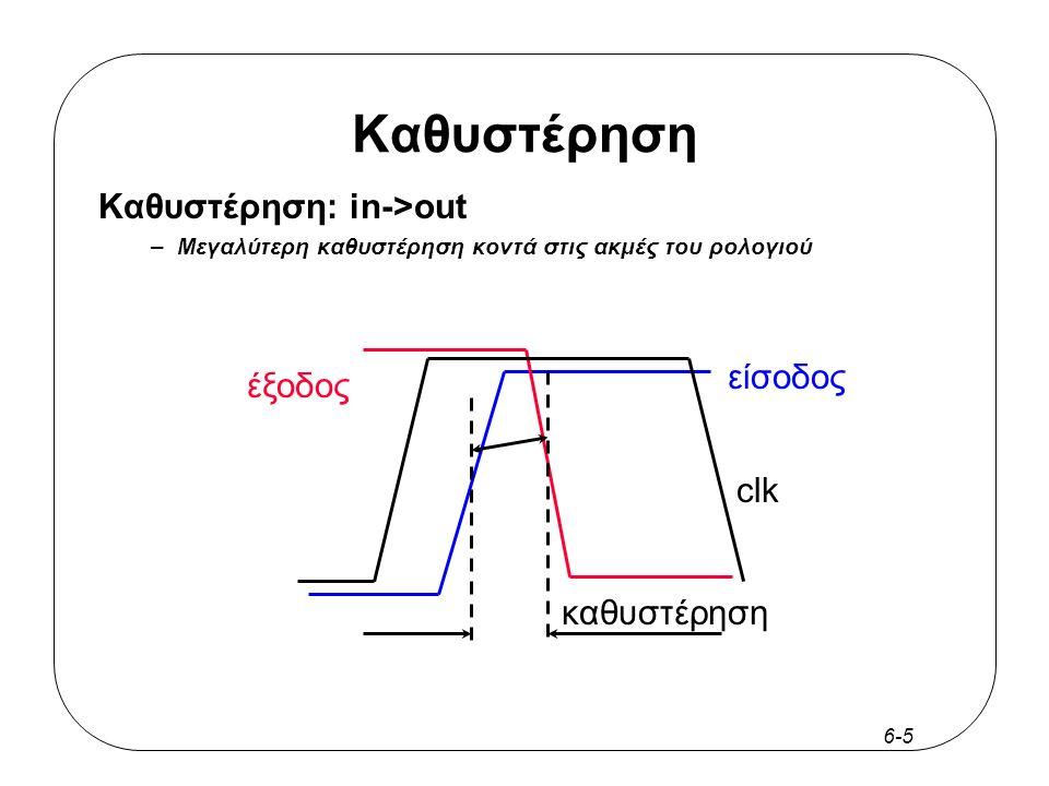 6-6 Παράθυρο διαφάνειας Καθυστέρηση, Παράθυρο διαφάνειας Tin Tout,Tin Td Ο χρόνος καθυστέρησης Td= Tout –Tin, δεν είναι σταθερός.