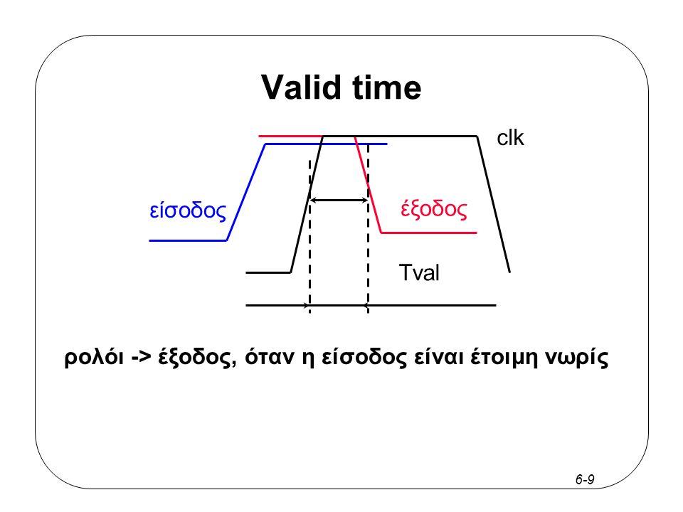 6-30 Είδη races Λειτουργικά: –Δεν πρέπει να αποτύχουν  Ψηλή πιθανότητα επιτυχίας (5 σίγμα)  Δύσκολο να ελεγχθούν  Μειώνουν την απόδοση του υλικού (yield) Ισχύος: –προκαλούν αύξηση στην κατανάλωση ισχύος –η αποτυχία μπορεί να είναι ανεκτή ως ένα σημείο