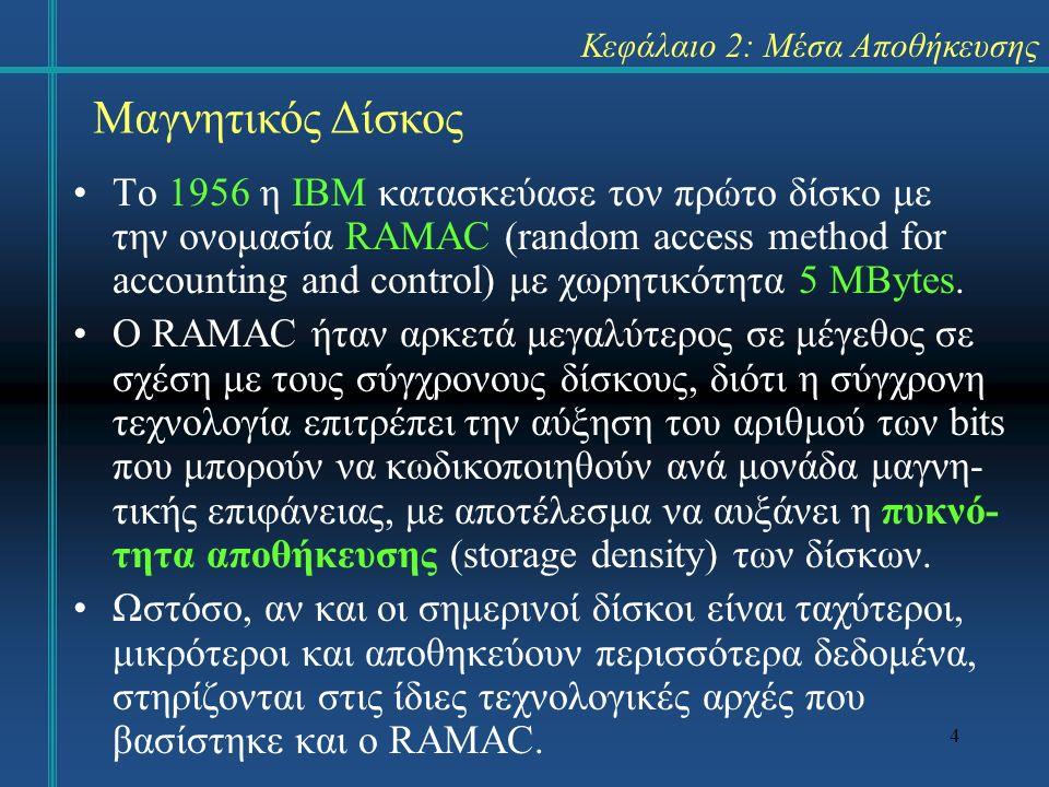 4 Κεφάλαιο 2: Μέσα Αποθήκευσης Το 1956 η IBM κατασκεύασε τον πρώτο δίσκο με την ονομασία RAMAC (random access method for accounting and control) με χωρητικότητα 5 MBytes.