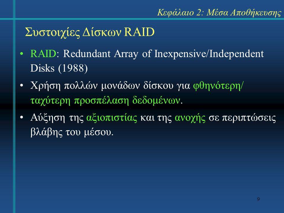 9 RAID: Redundant Array of Inexpensive/Independent Disks (1988) Χρήση πολλών μονάδων δίσκου για φθηνότερη/ ταχύτερη προσπέλαση δεδομένων. Αύξηση της α