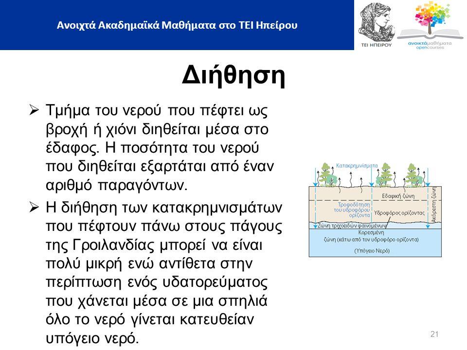 21 Ανοιχτά Ακαδημαϊκά Μαθήματα στο ΤΕΙ Ηπείρου Διήθηση  Τμήμα του νερού που πέφτει ως βροχή ή χιόνι διηθείται μέσα στο έδαφος.