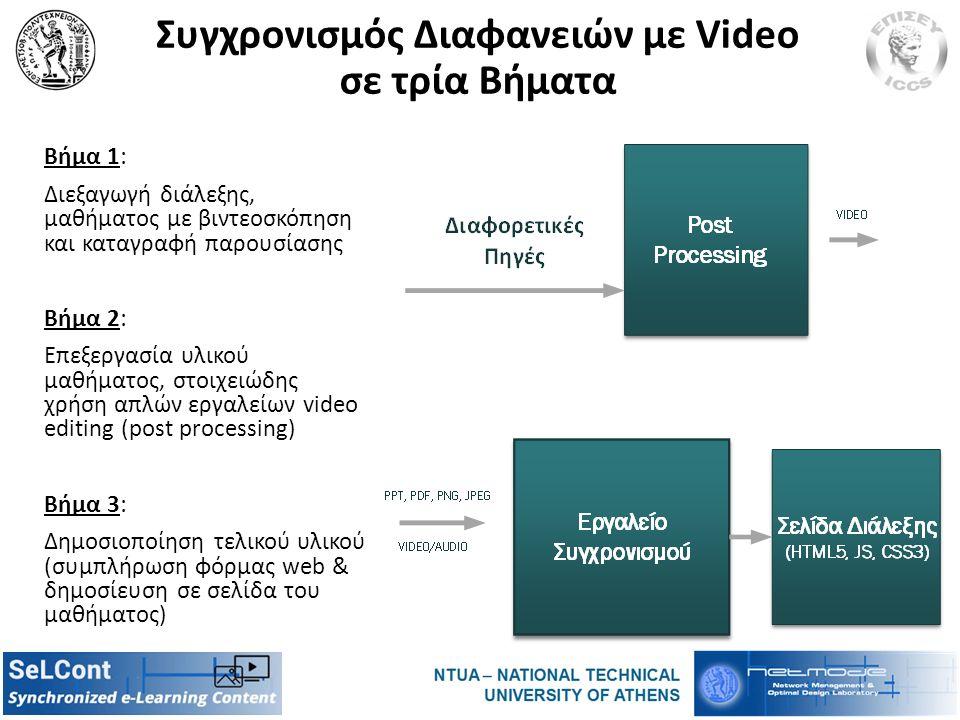 Συγχρονισμός Διαφανειών με Video σε τρία Bήματα Βήμα 1: Διεξαγωγή διάλεξης, μαθήματος με βιντεοσκόπηση και καταγραφή παρουσίασης Βήμα 2: Επεξεργασία υλικού μαθήματος, στοιχειώδης χρήση απλών εργαλείων video editing (post processing) Βήμα 3: Δημοσιοποίηση τελικού υλικού (συμπλήρωση φόρμας web & δημοσίευση σε σελίδα του μαθήματος)
