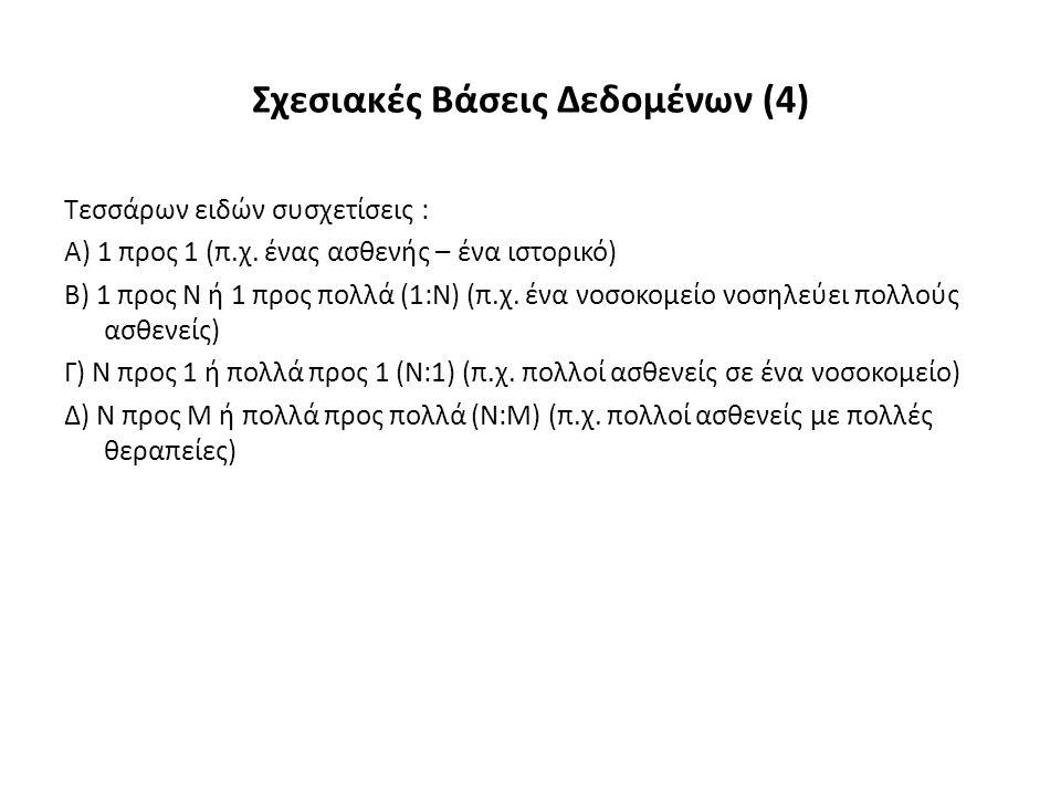 Τεσσάρων ειδών συσχετίσεις : Α) 1 προς 1 (π.χ.