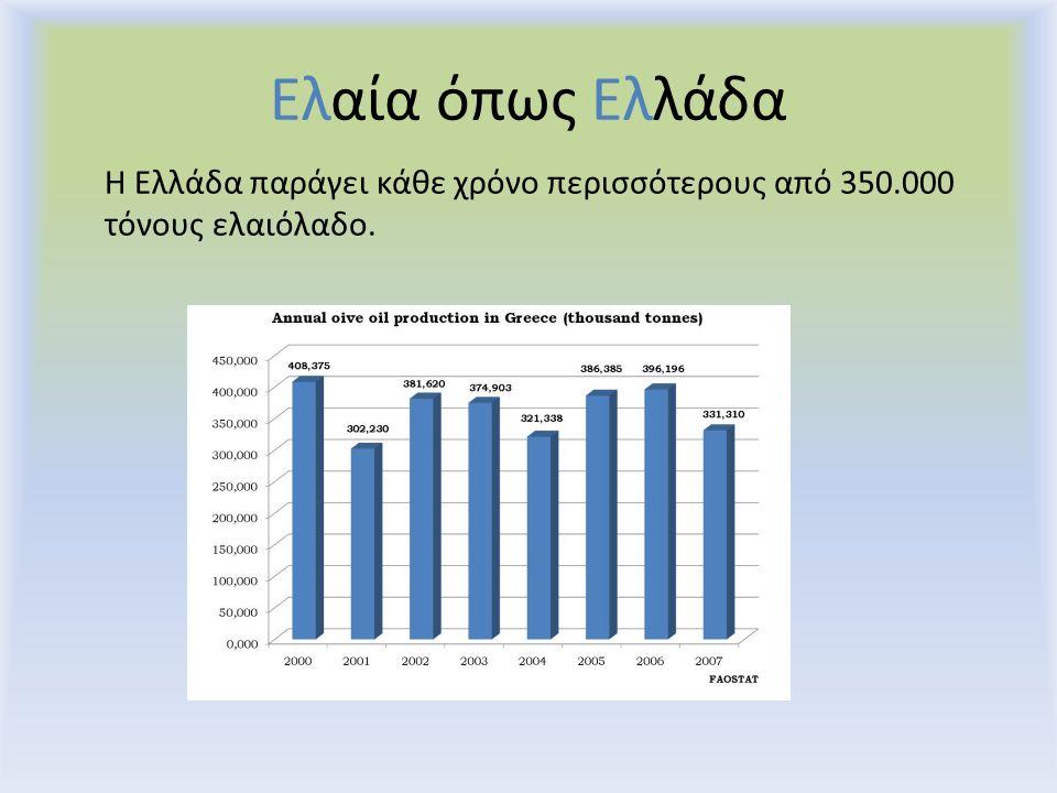 Ελαία όπως Ελλάδα Η Ελλάδα παράγει κάθε χρόνο περισσότερους από 350.000 τόνους ελαιόλαδο.