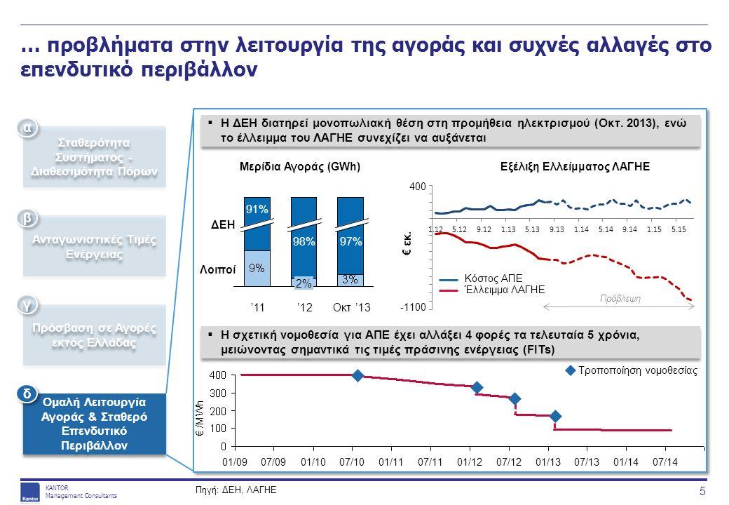 KANTOR Management Consultants Οι βασικές αιτίες εντοπίζονται κυρίως σε θέματα ρύθμισης της αγοράς και στην έλλειψη κρίσιμων υποδομών 16 Υπερπροσφορά Παραγωγικής Δυναμικότητας 1 Πηγή: ΑΔΜΗΕ 30.000 25.000 20.000 15.000 10.000 5.000 0 MW 41% 52% 53% 202020192018201720162015201420132012 2011 2010200920082007 Φορτίο αιχμής (Πρόβλεψη) Εγκατεστημένη Ισχύς (Πρόβλεψη) Φορτίο αιχμής (Υπάρχον) Εγκατεστημένη Ισχύς (Υπάρχουσα)