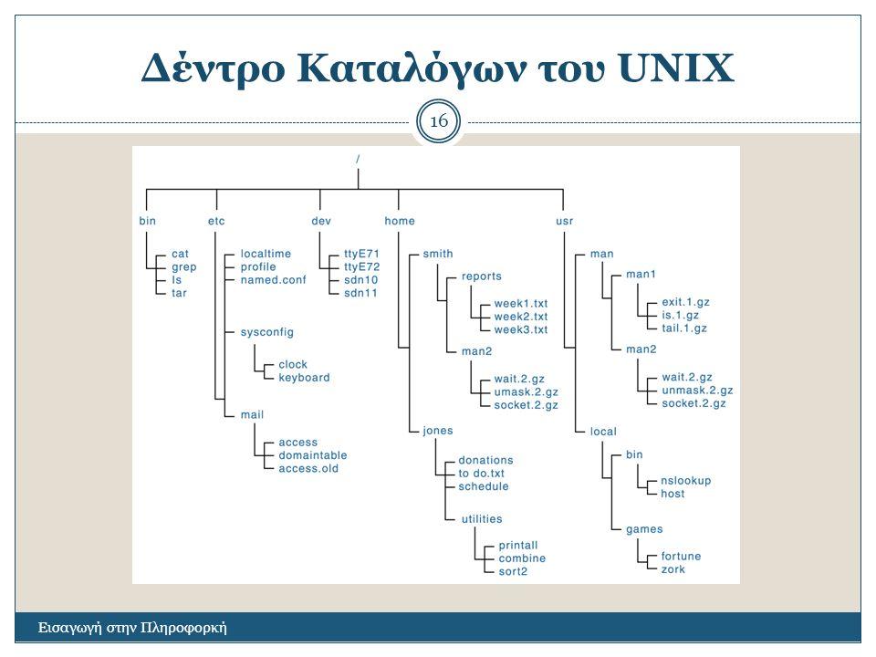 Δέντρο Καταλόγων του UNIX Εισαγωγή στην Πληροφορκή 16