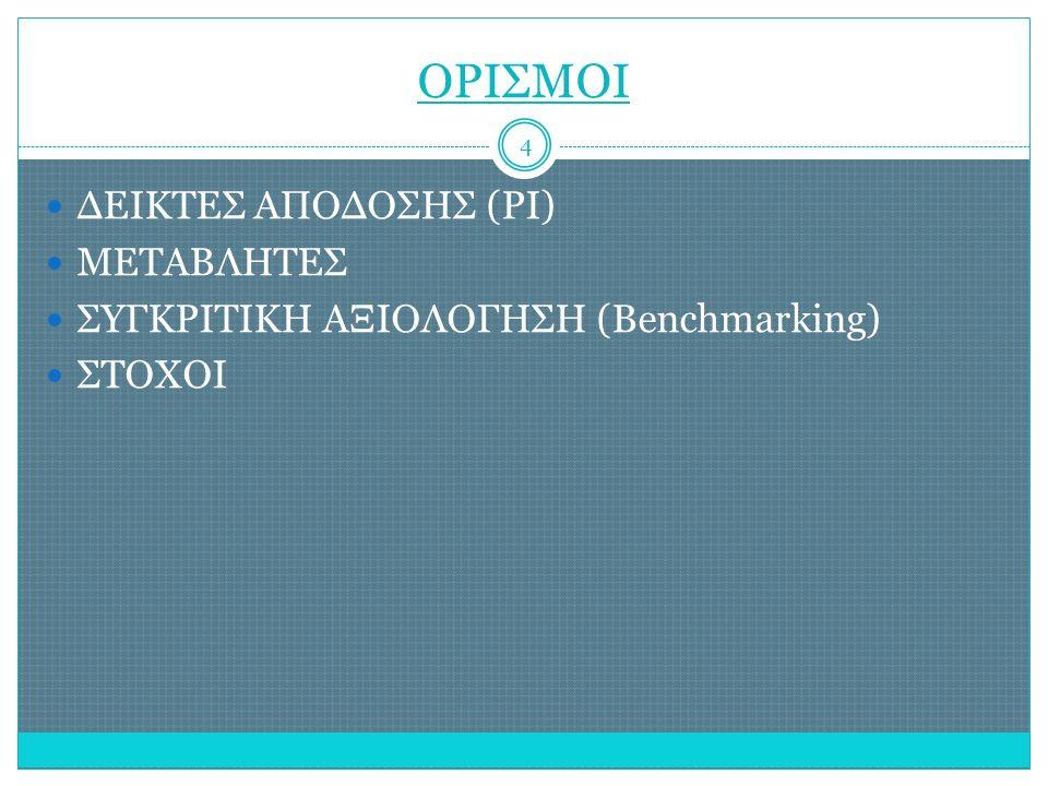 ΟΡΙΣΜΟΙ ΔΕΙΚΤΕΣ ΑΠΟΔΟΣΗΣ (PI) ΜΕΤΑΒΛΗΤΕΣ ΣΥΓΚΡΙΤΙΚΗ ΑΞΙΟΛΟΓΗΣΗ (Benchmarking) ΣΤΟΧΟΙ 4