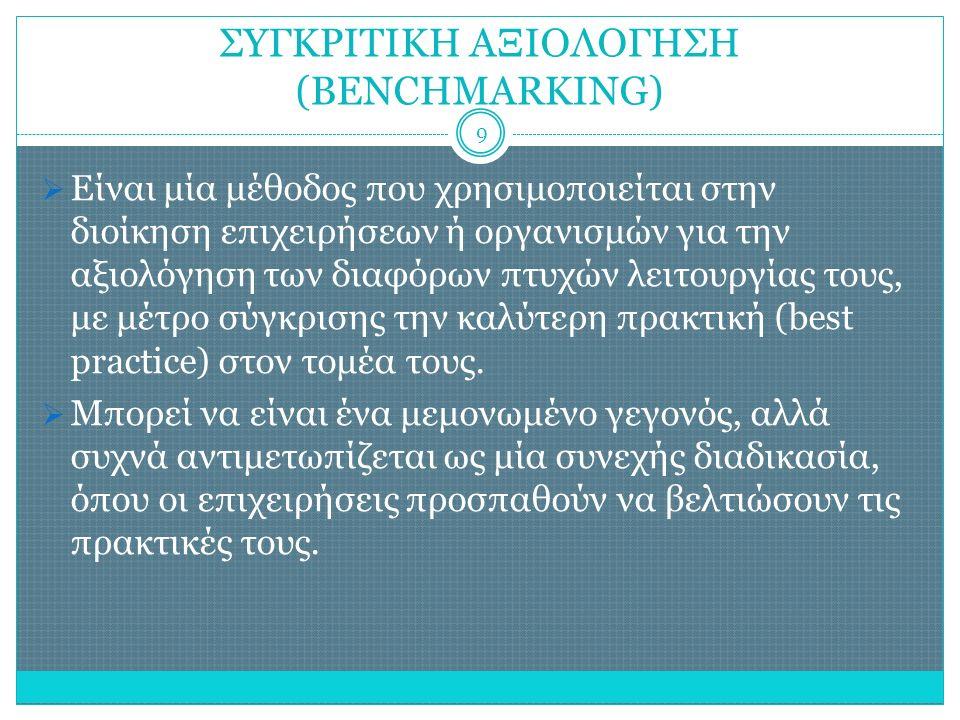 ΣΥΓΚΡΙΤΙΚΗ ΑΞΙΟΛΟΓΗΣΗ (BENCHMARKING)  Είναι μία μέθοδος που χρησιμοποιείται στην διοίκηση επιχειρήσεων ή οργανισμών για την αξιολόγηση των διαφόρων πτυχών λειτουργίας τους, με μέτρο σύγκρισης την καλύτερη πρακτική (best practice) στον τομέα τους.