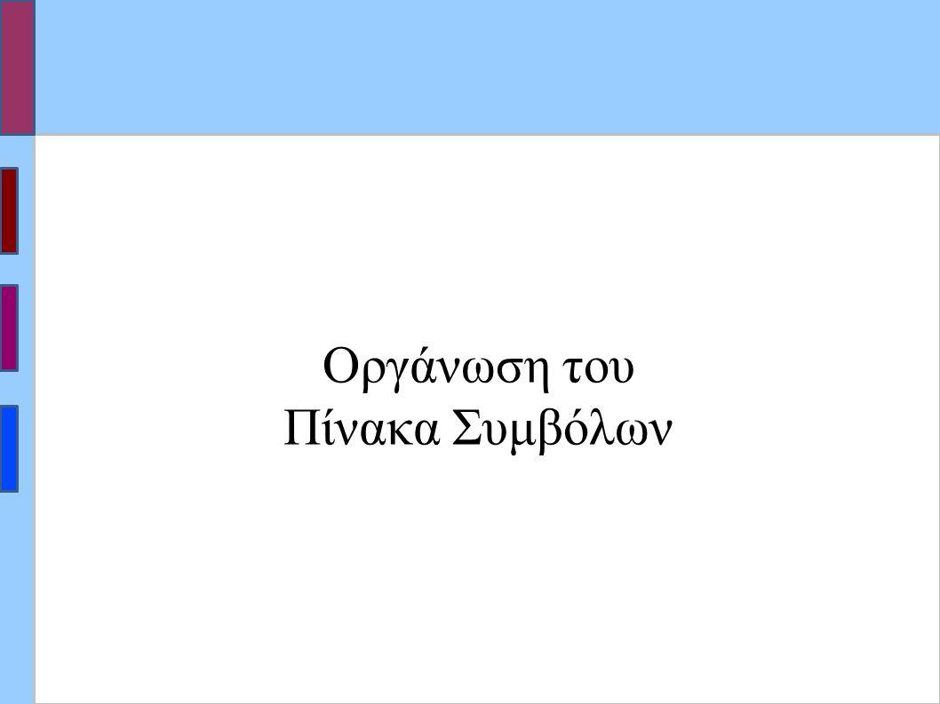 Οργάνωση του Πίνακα Συμβόλων