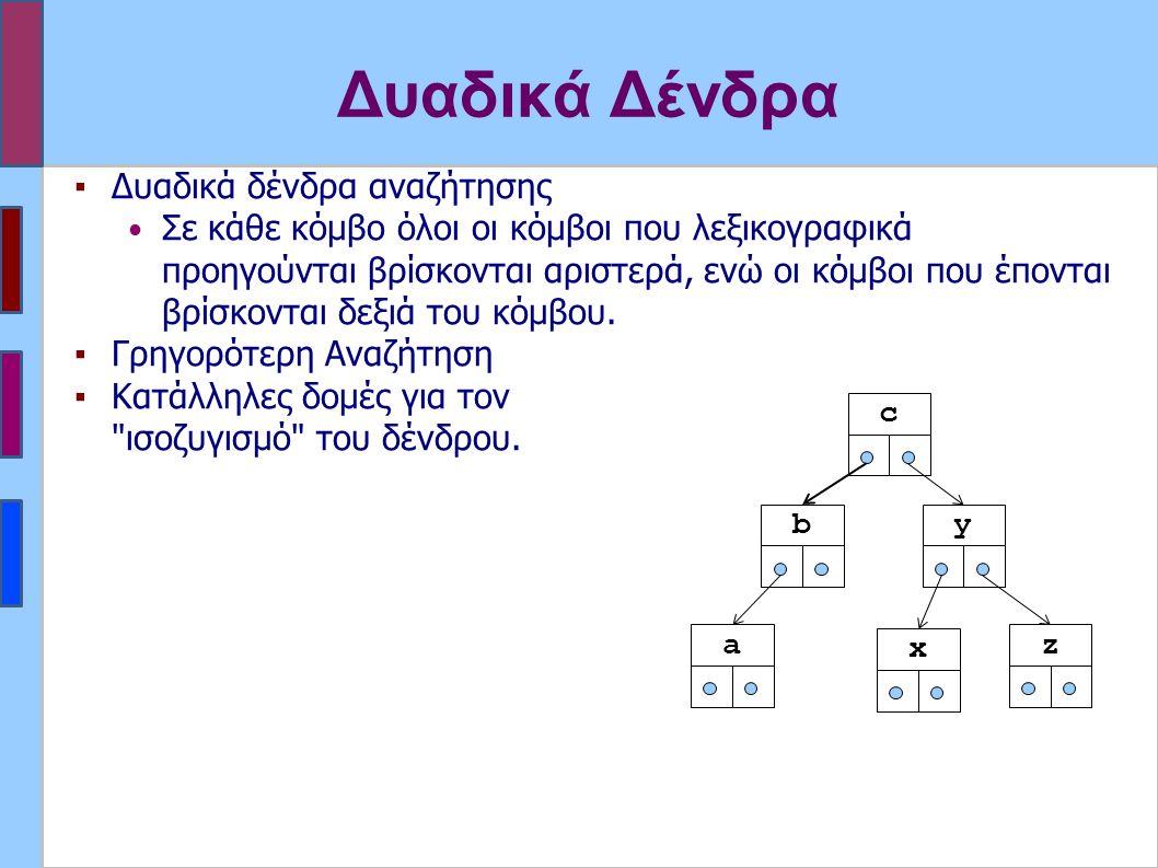 Δυαδικά Δένδρα ▪Δυαδικά δένδρα αναζήτησης Σε κάθε κόμβο όλοι οι κόμβοι που λεξικογραφικά προηγούνται βρίσκονται αριστερά, ενώ οι κόμβοι που έπονται βρίσκονται δεξιά του κόμβου.