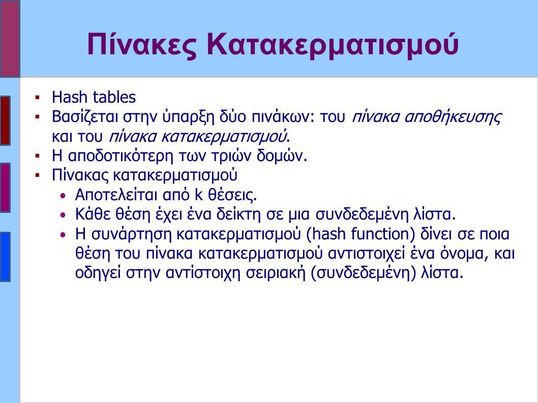 Πίνακες Κατακερματισμού ▪Hash tables ▪Βασίζεται στην ύπαρξη δύο πινάκων: του πίνακα αποθήκευσης και του πίνακα κατακερματισμού.