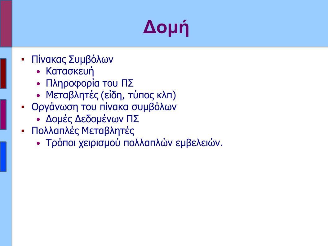 Δομή ▪Πίνακας Συμβόλων Κατασκευή Πληροφορία του ΠΣ Μεταβλητές (είδη, τύπος κλπ) ▪Οργάνωση του πίνακα συμβόλων Δομές Δεδομένων ΠΣ ▪Πολλαπλές Μεταβλητές Τρόποι χειρισμού πολλαπλών εμβελειών.