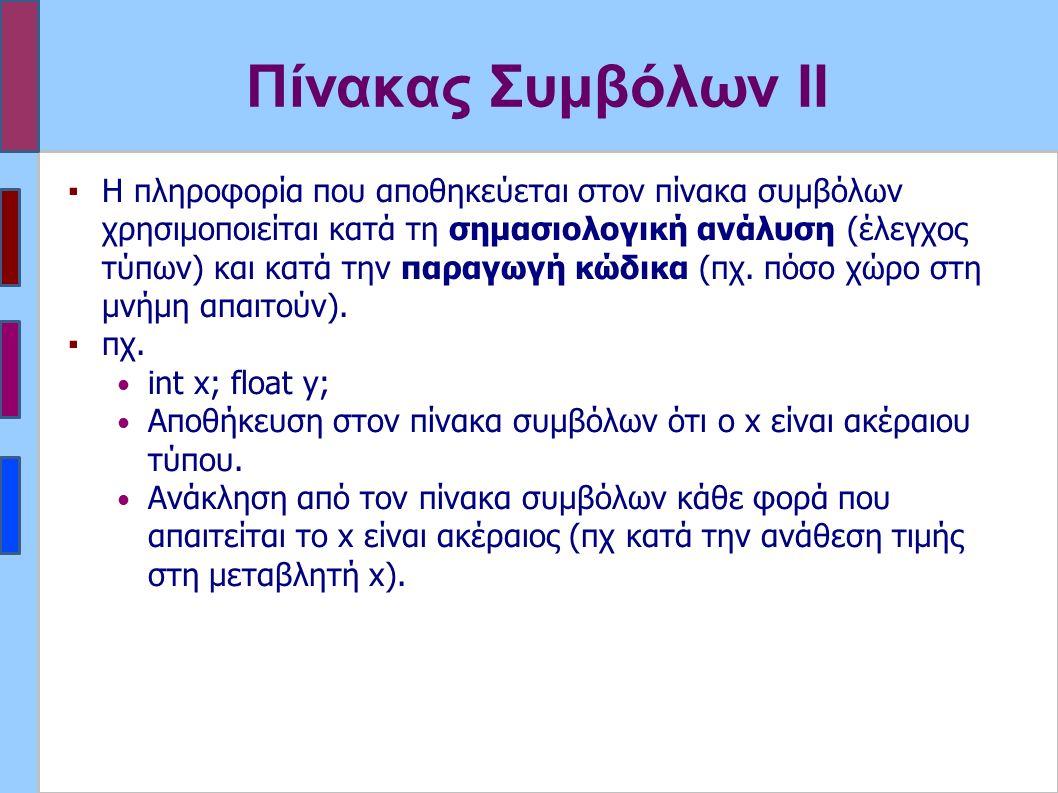 Πίνακας Συμβόλων ΙΙ ▪Η πληροφορία που αποθηκεύεται στον πίνακα συμβόλων χρησιμοποιείται κατά τη σημασιολογική ανάλυση (έλεγχος τύπων) και κατά την παραγωγή κώδικα (πχ.