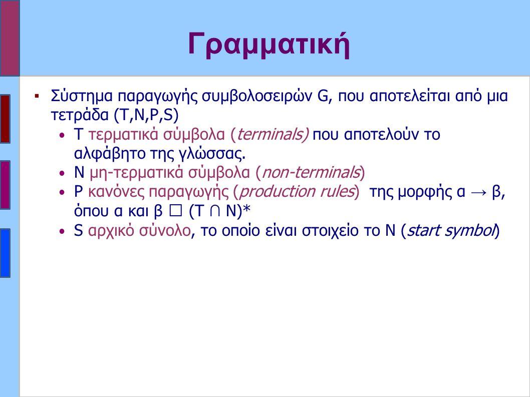 Γραμματική ▪Σύστημα παραγωγής συμβολοσειρών G, που αποτελείται από μια τετράδα (T,N,P,S) T τερματικά σύμβολα (terminals) που αποτελούν το αλφάβητο της γλώσσας.